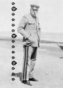 Wzrost Józefa Piłsudskiego